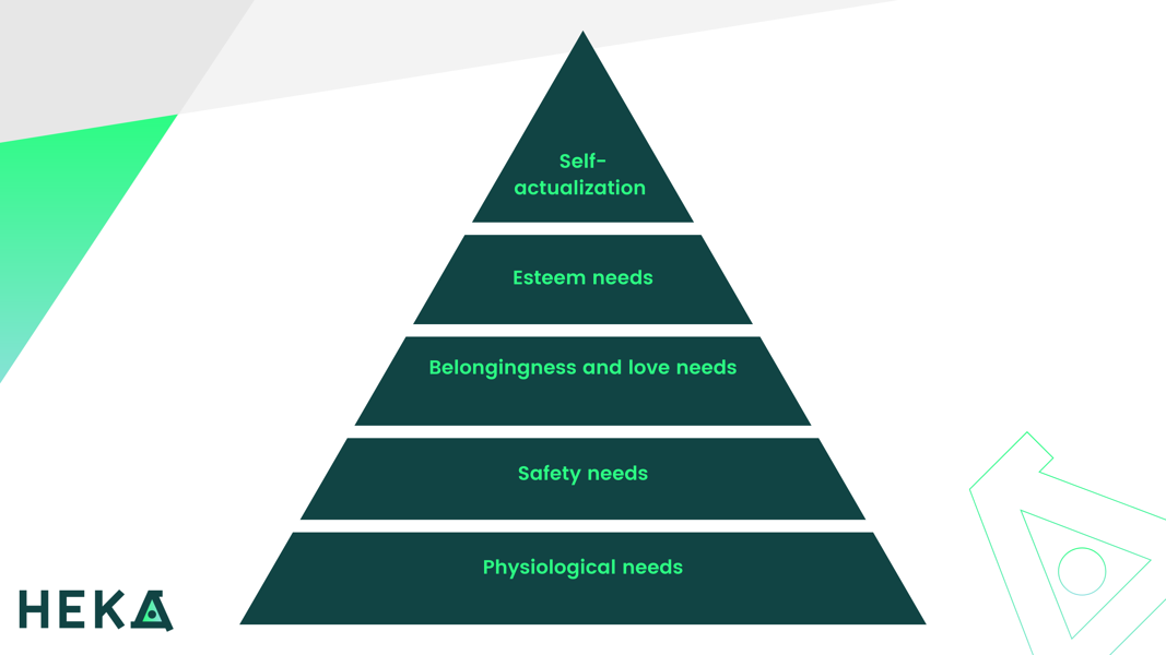 Heka Maslow's hierarchy of needs