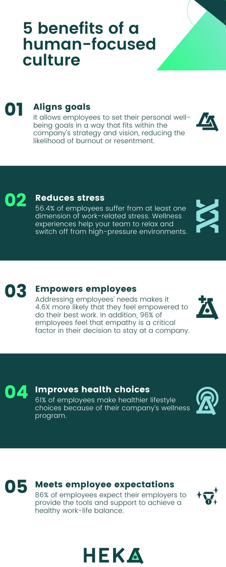Heka Infographic (1)